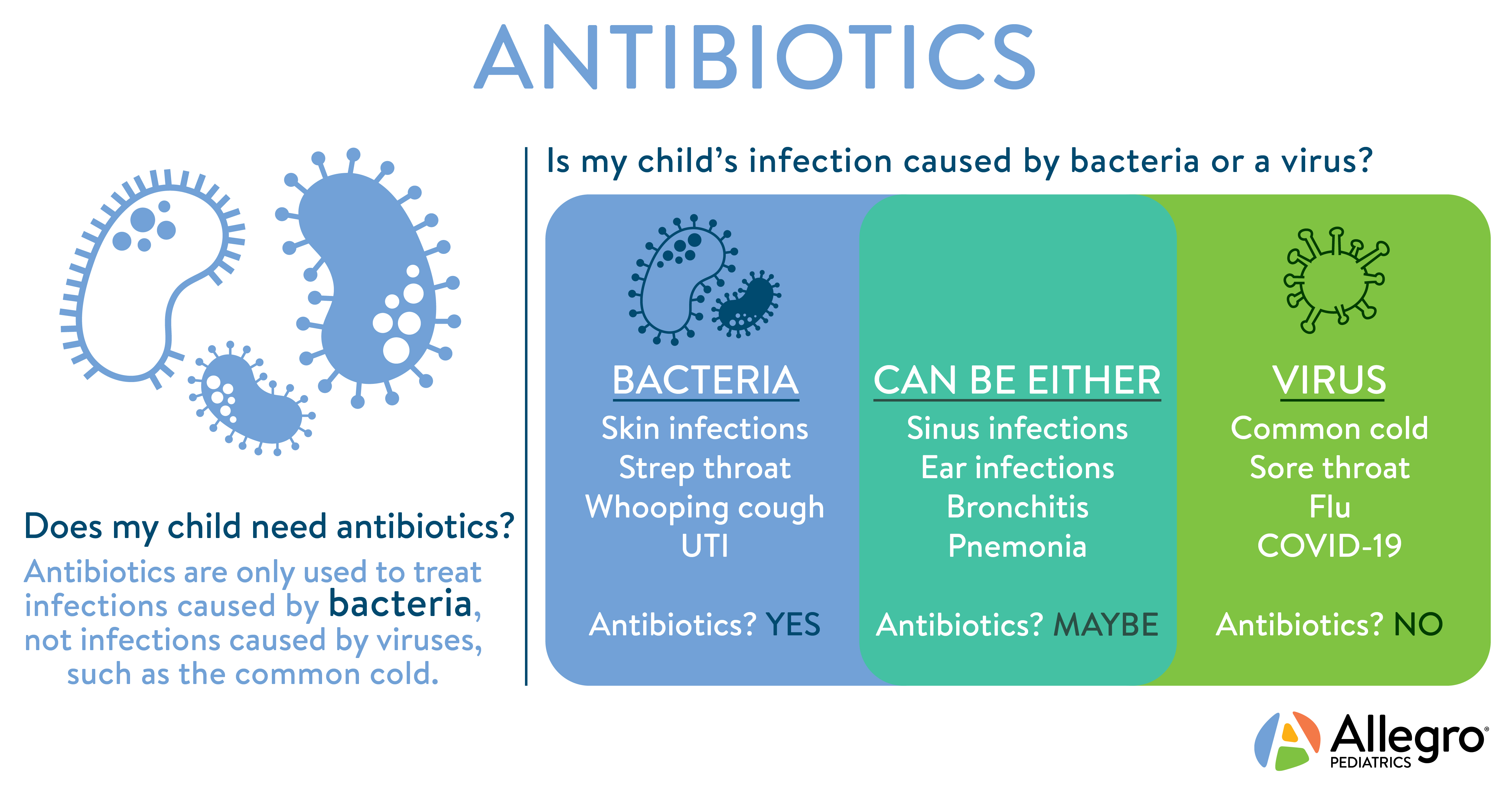 antibiotic-infographic.jpg