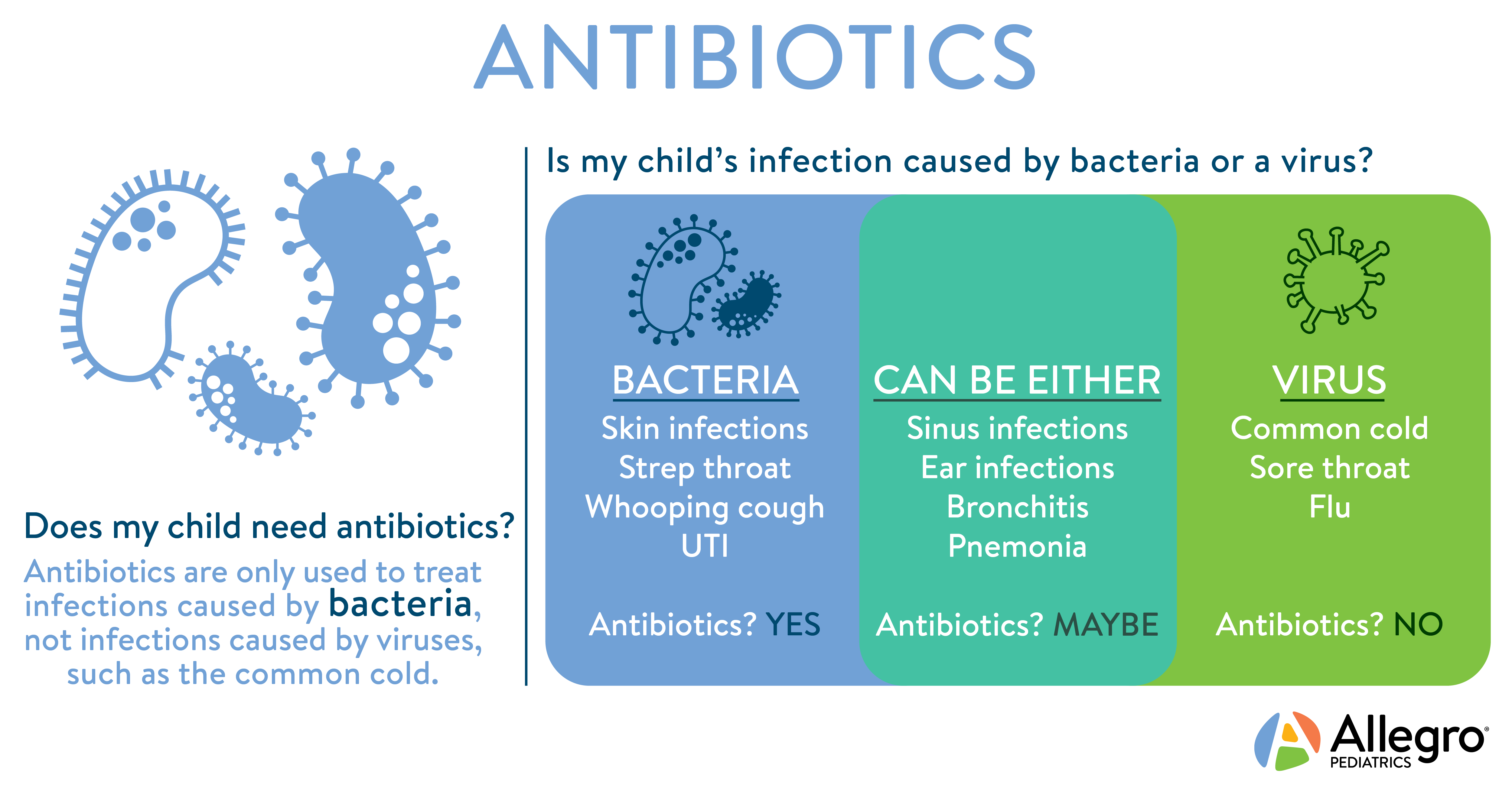 antibiotic-infographic.png