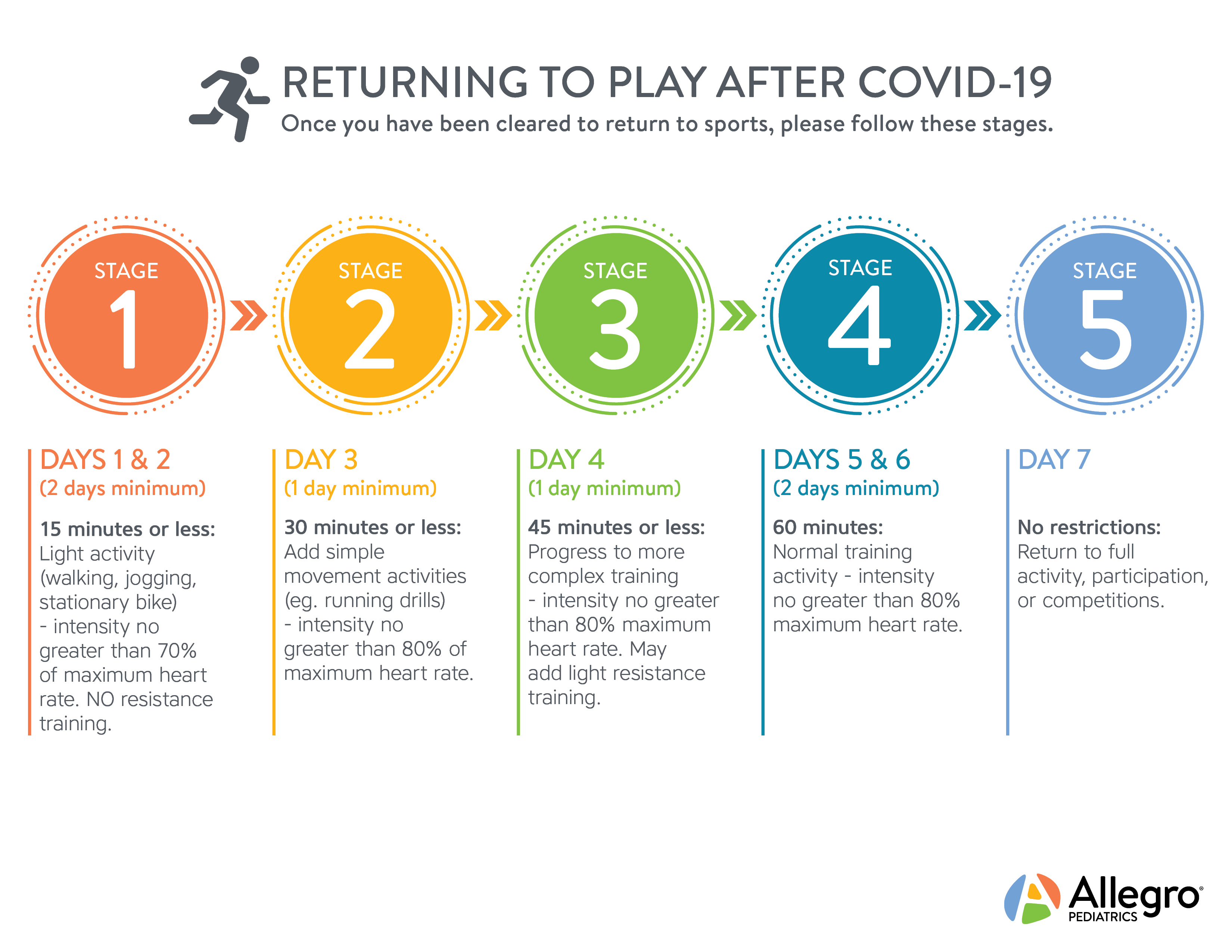 covid-return-to-play---patient-handout-.jpg