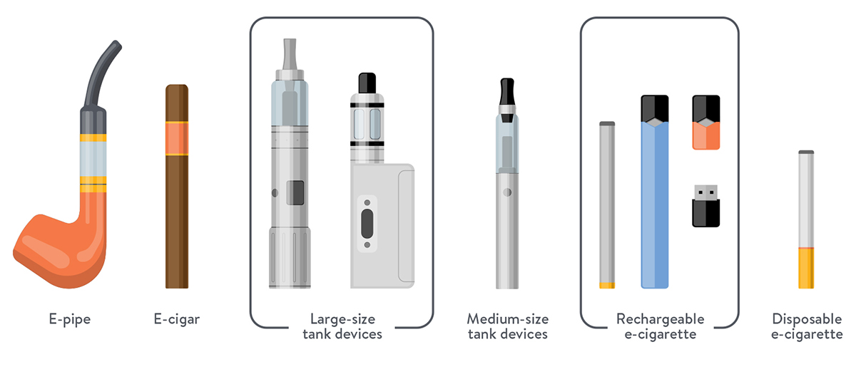 Does e cigarettes have nicotine in them electronic cigarette usage by country